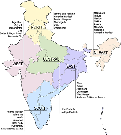 Icomos India